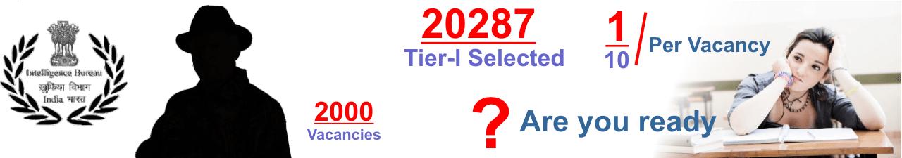 IB ACIO 2021 Tier - 2